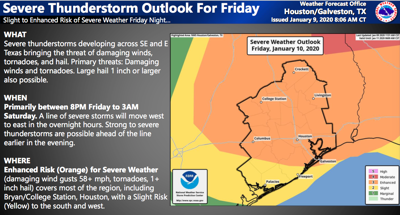 Severe weather possible on Friday evening