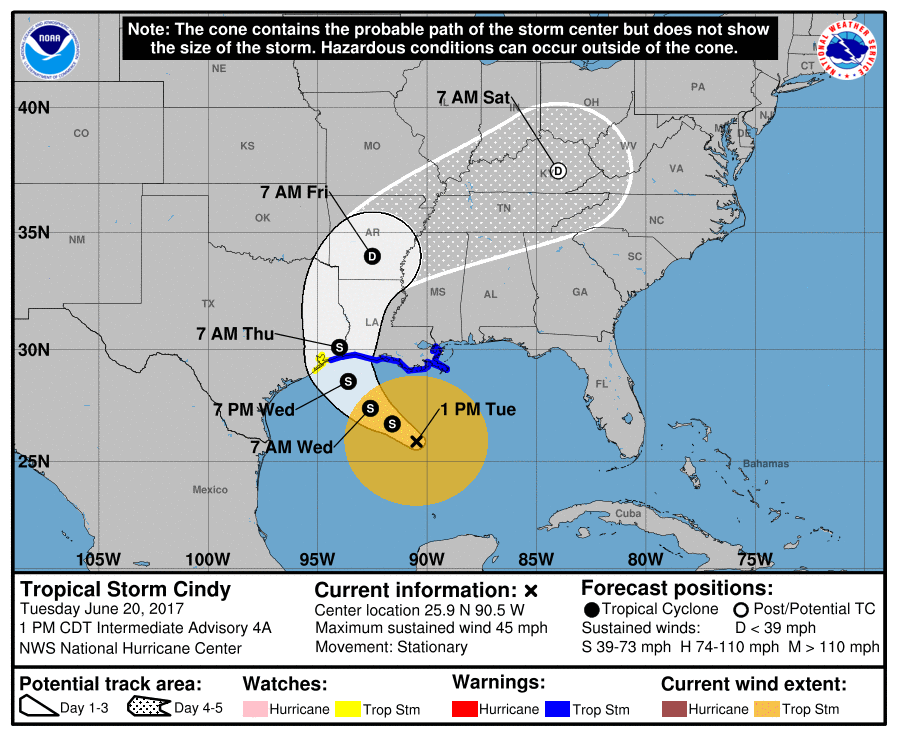 Latest Forecast Track and Warning graphic
