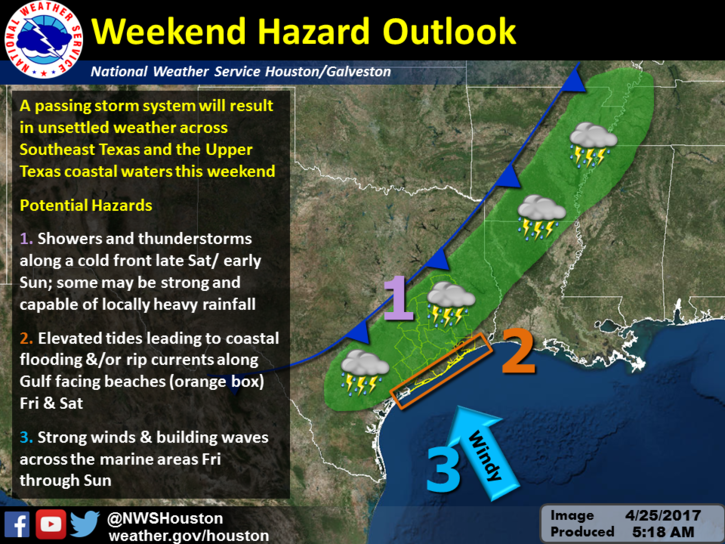 NWS graphic on weekend weather hazards