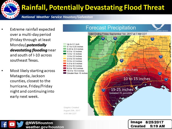 Rainfall, Potentially Devastating Flood Threat