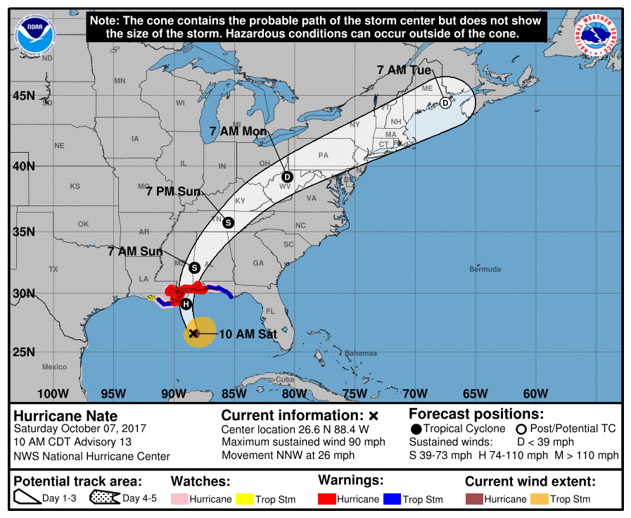 NHC forecast cone and warnings