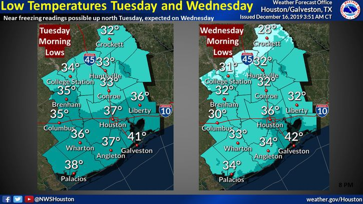 Low Temperatures Tuesday and Wednesday
