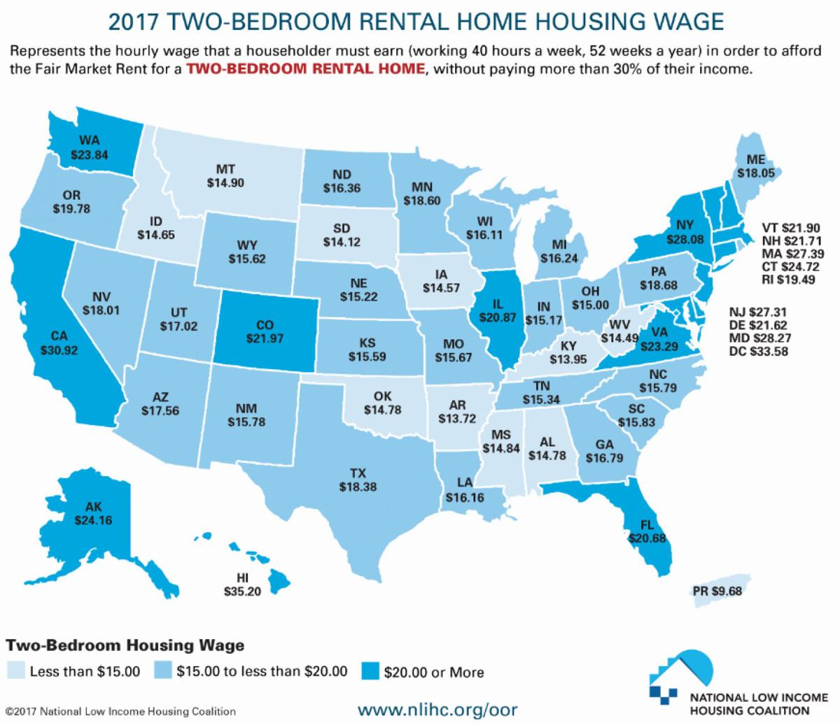 Nowhere in America can a full-time minimum wage worker afford to rent a two-bedroom apartment