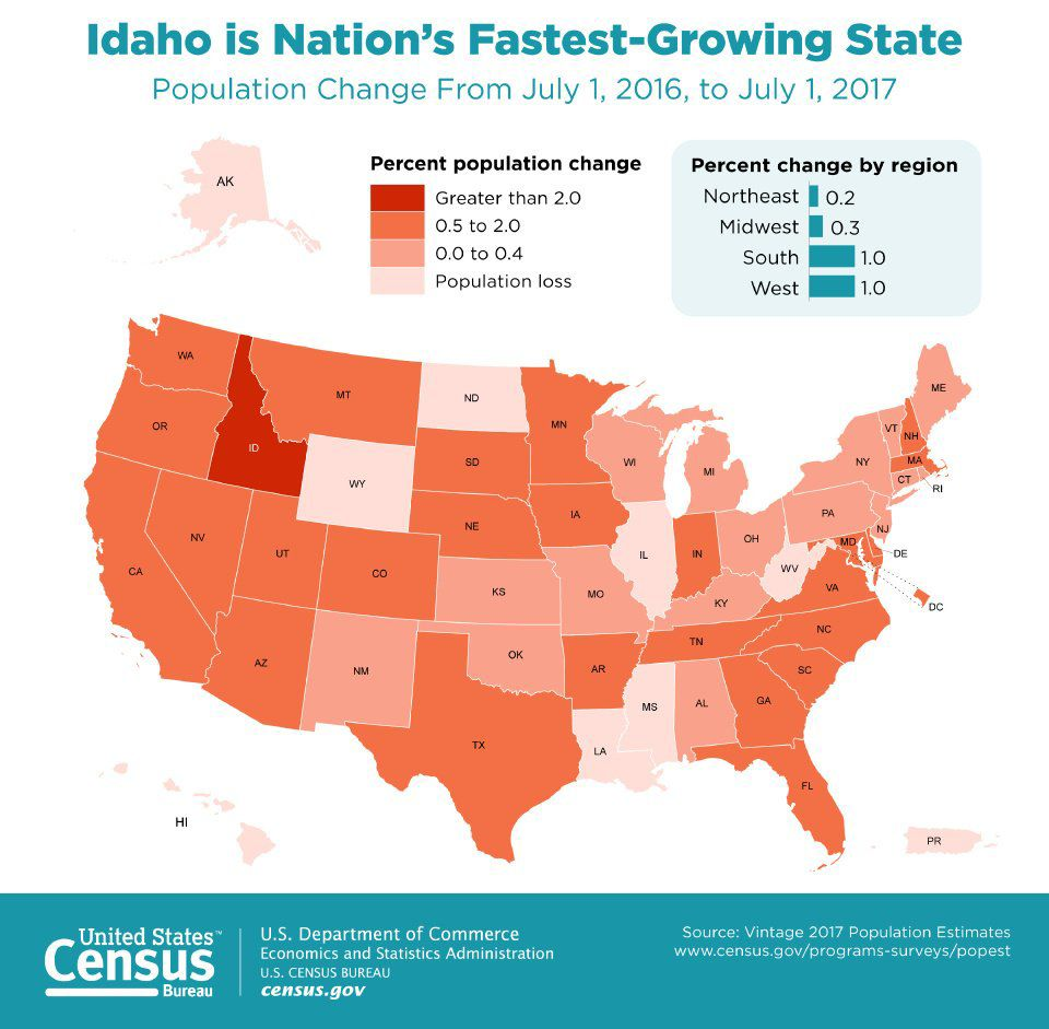 NG-Idaho-fastest-growing-v4