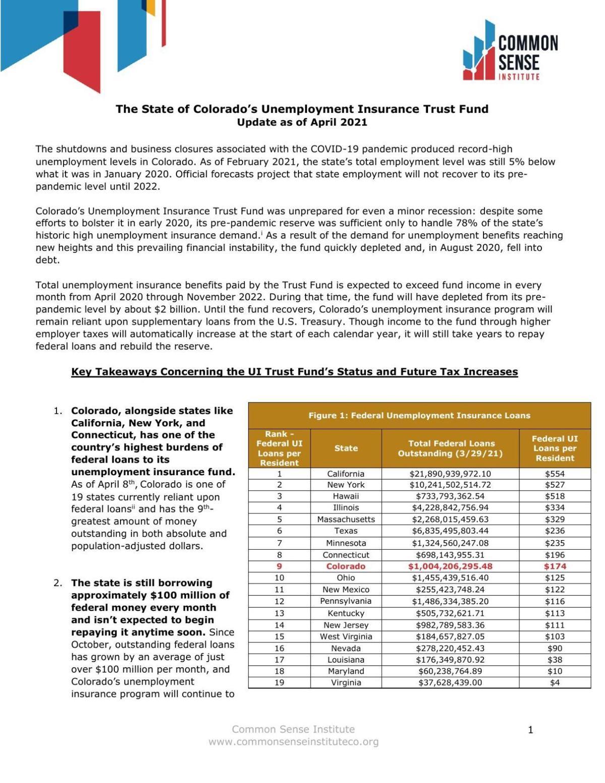 Common Sense Institute Unemployment Insurance