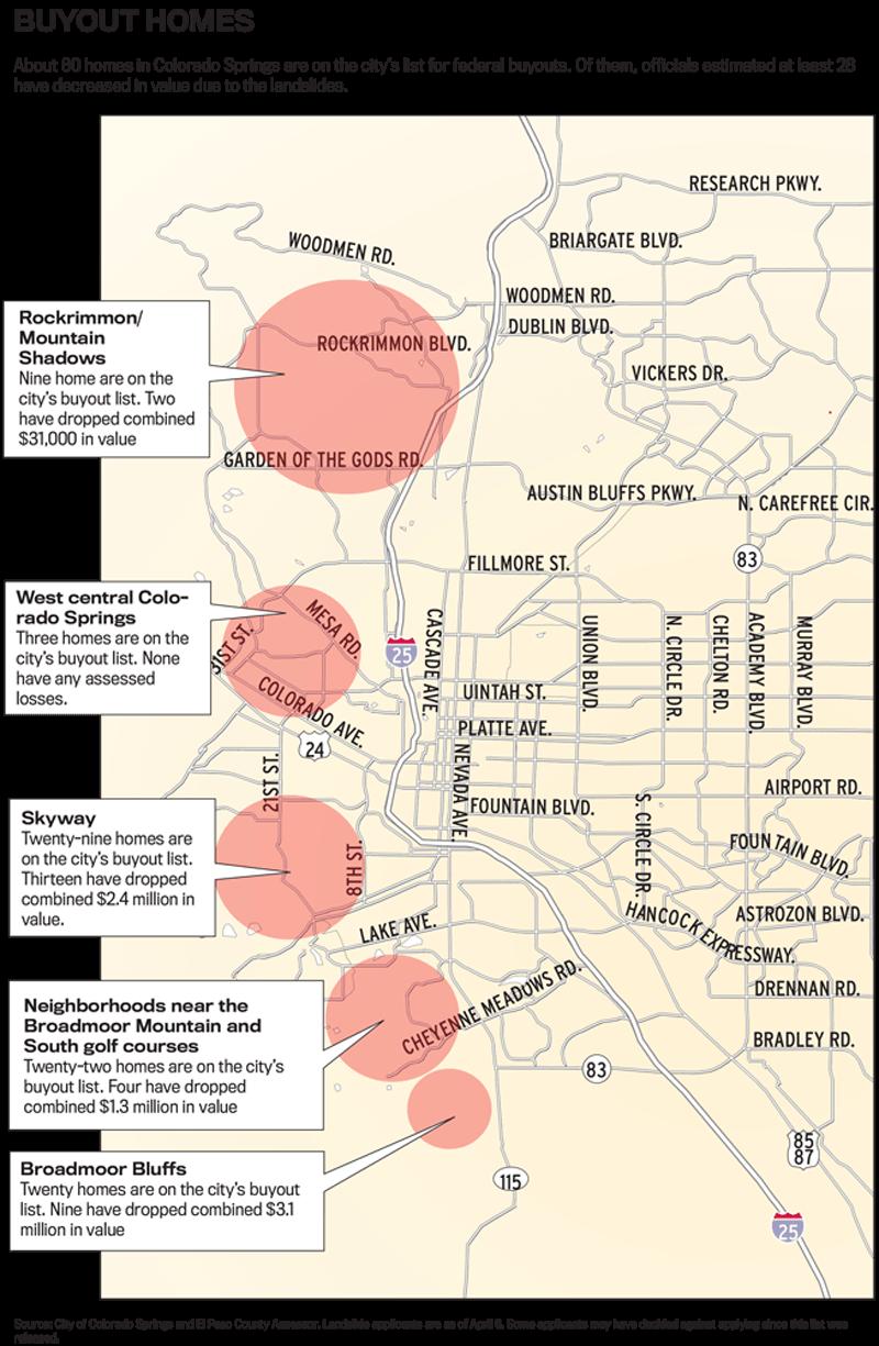 Landslide Neighborhoods