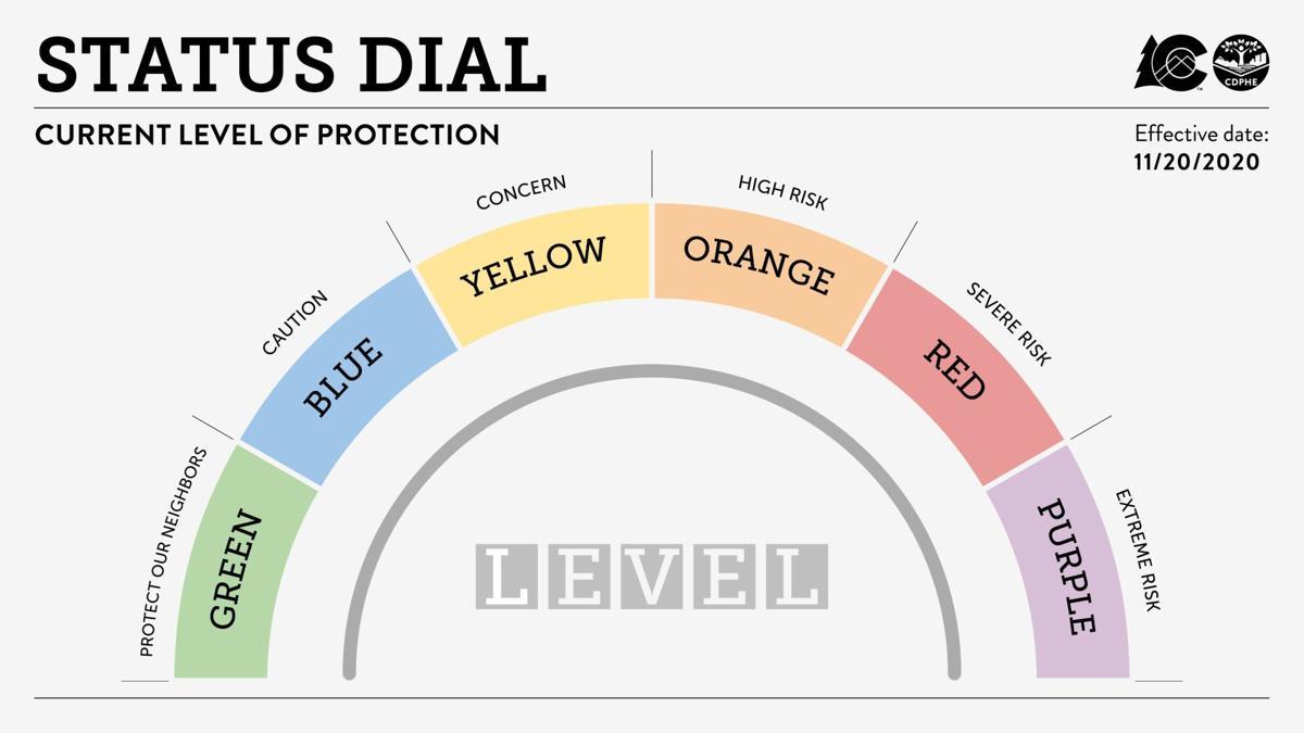 status-dial.jpg (copy)