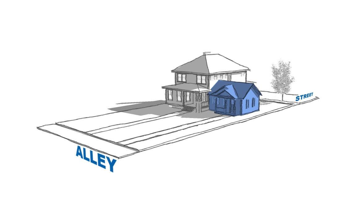 ADUs/backyard houses