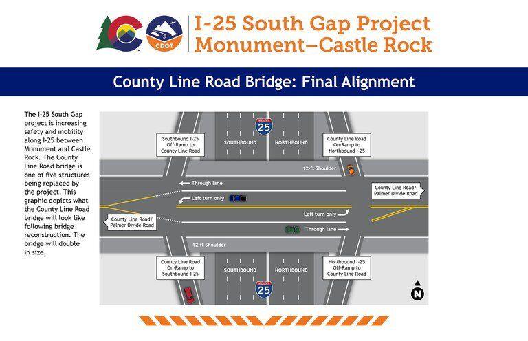 County Line Road bridge: final alignment (copy) (copy)