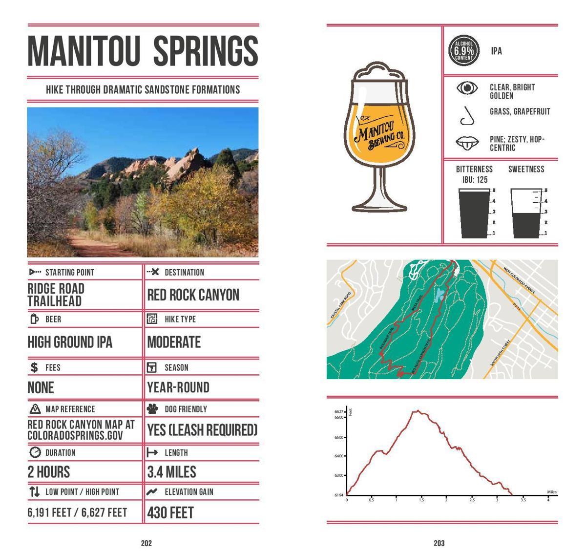 """Beer Hiking Colorado,"" by Yitka Winn"