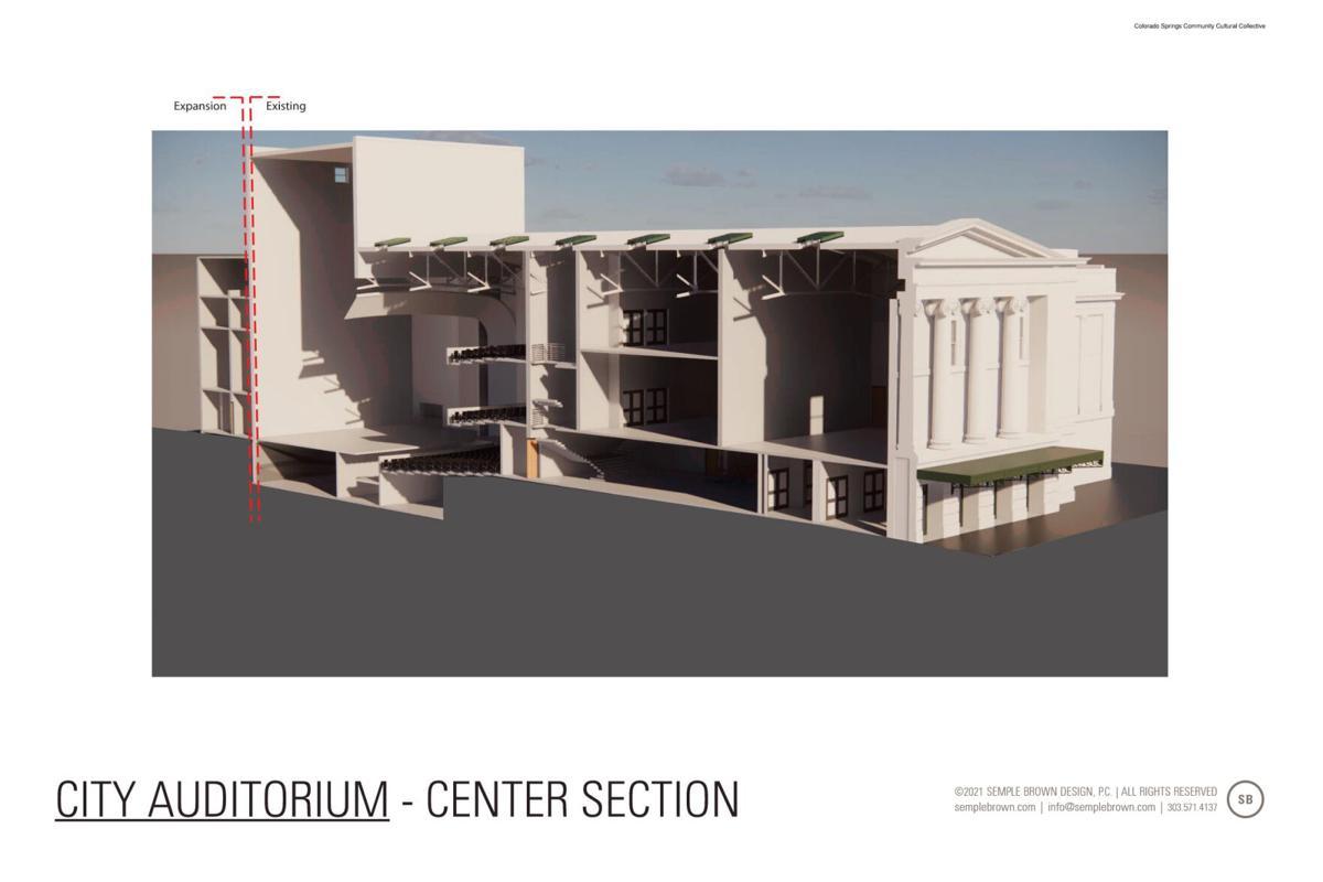 Colorado_Springs_City_Auditorium_Center Slice.jpg (copy)
