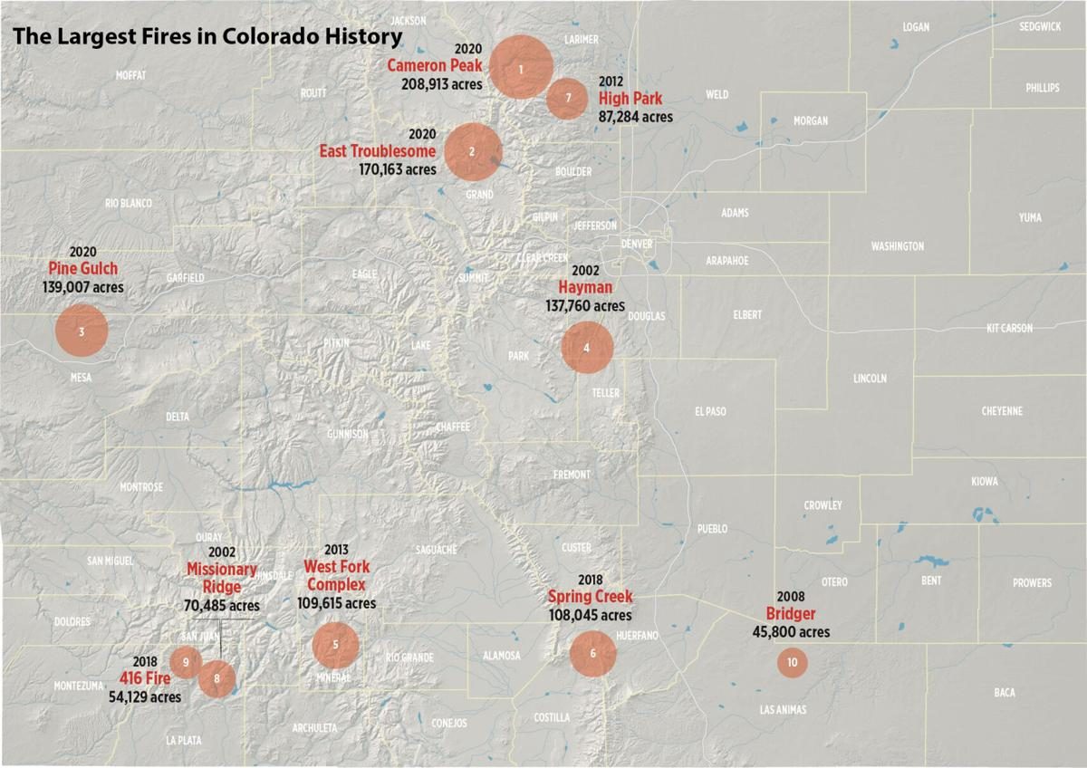 Colorado's largest fires