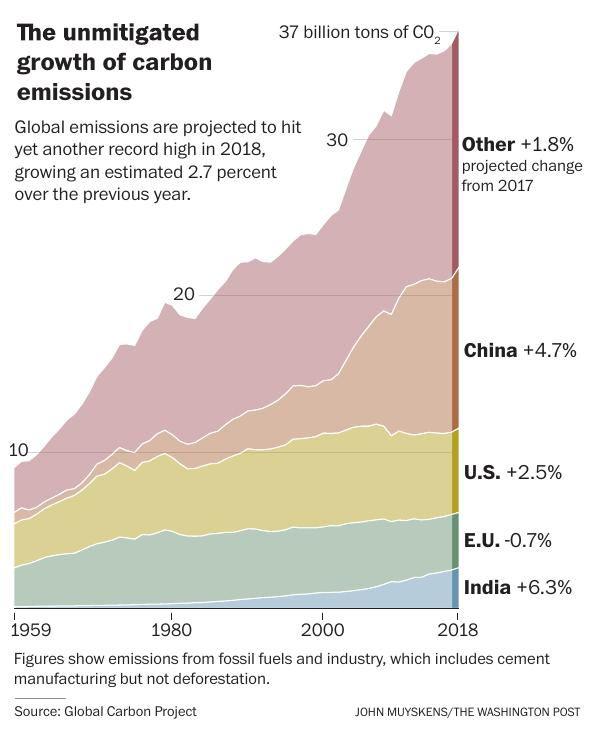 climate-repeat_6d7ee56a-f8bd-11e8-8c9a-860ce2a8148f.pdf