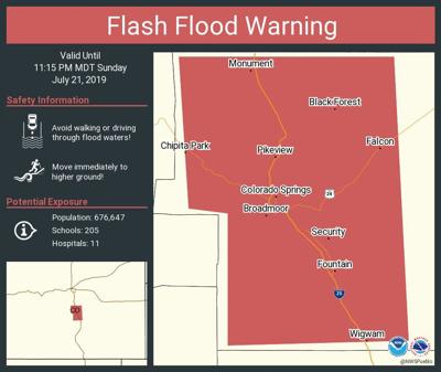 Flash Flood Warning July 21st