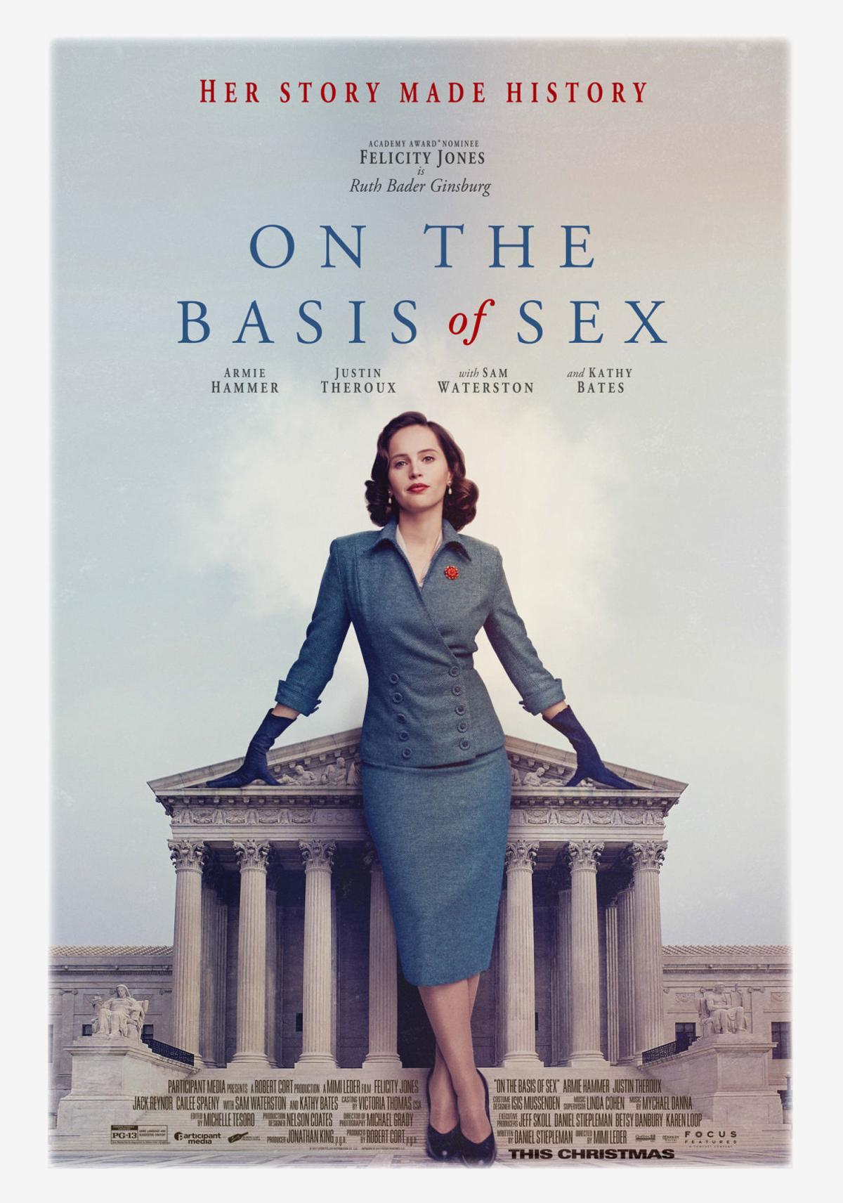 basis of sex