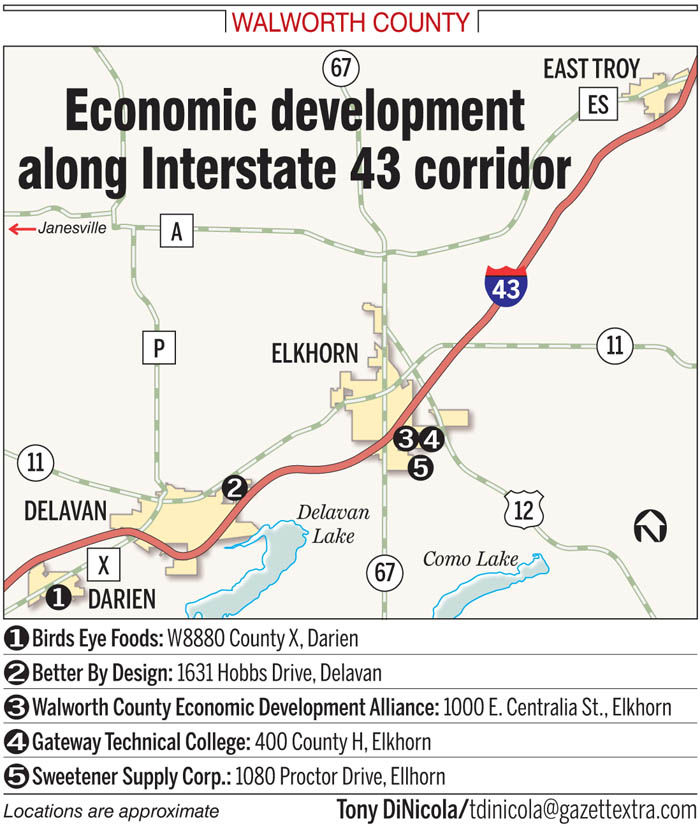 Economic development in Walworth County focusing on retention and expansion