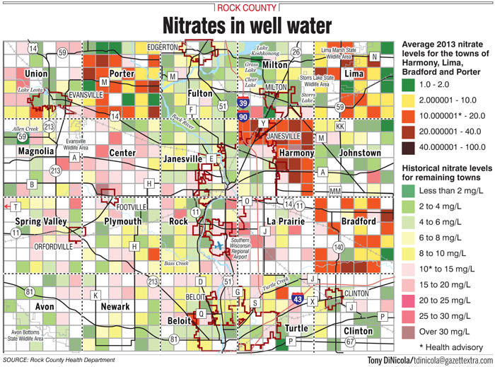 Increase in nitrate levels in Rock County wells worries health officials