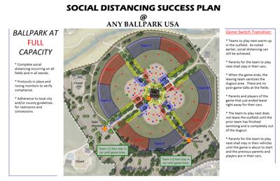 social distancing success plan for softball