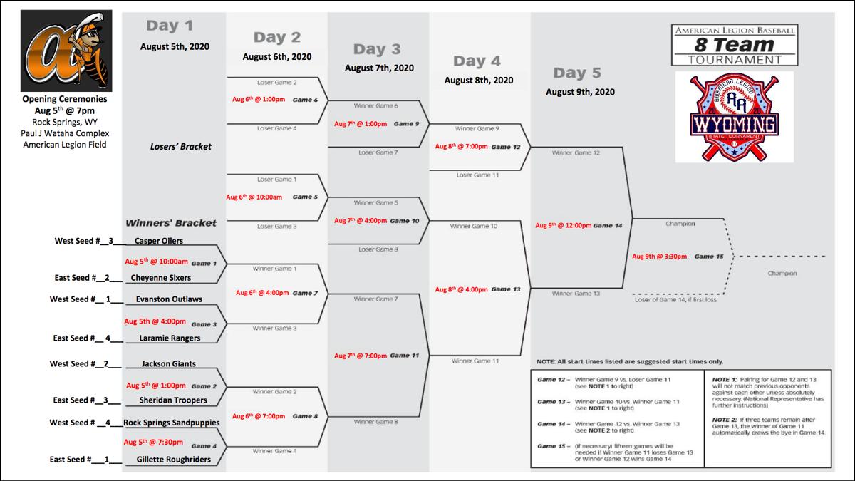 2020 American Legion state championship tournament bracket