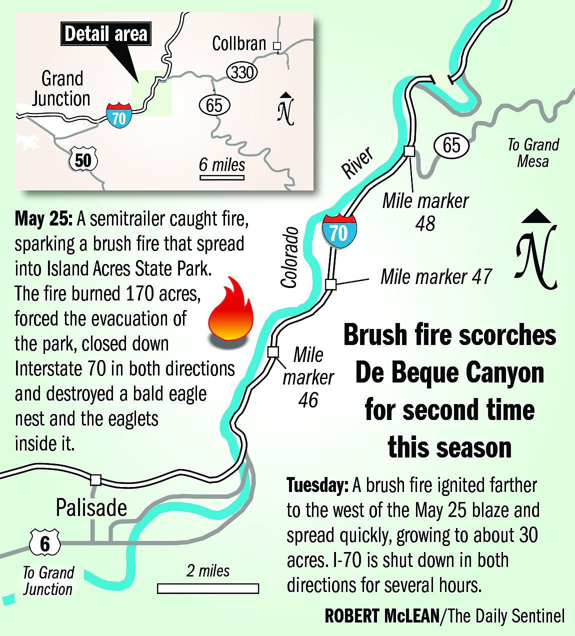 Brush fire stops I-70 traffic | Western Colorado ...