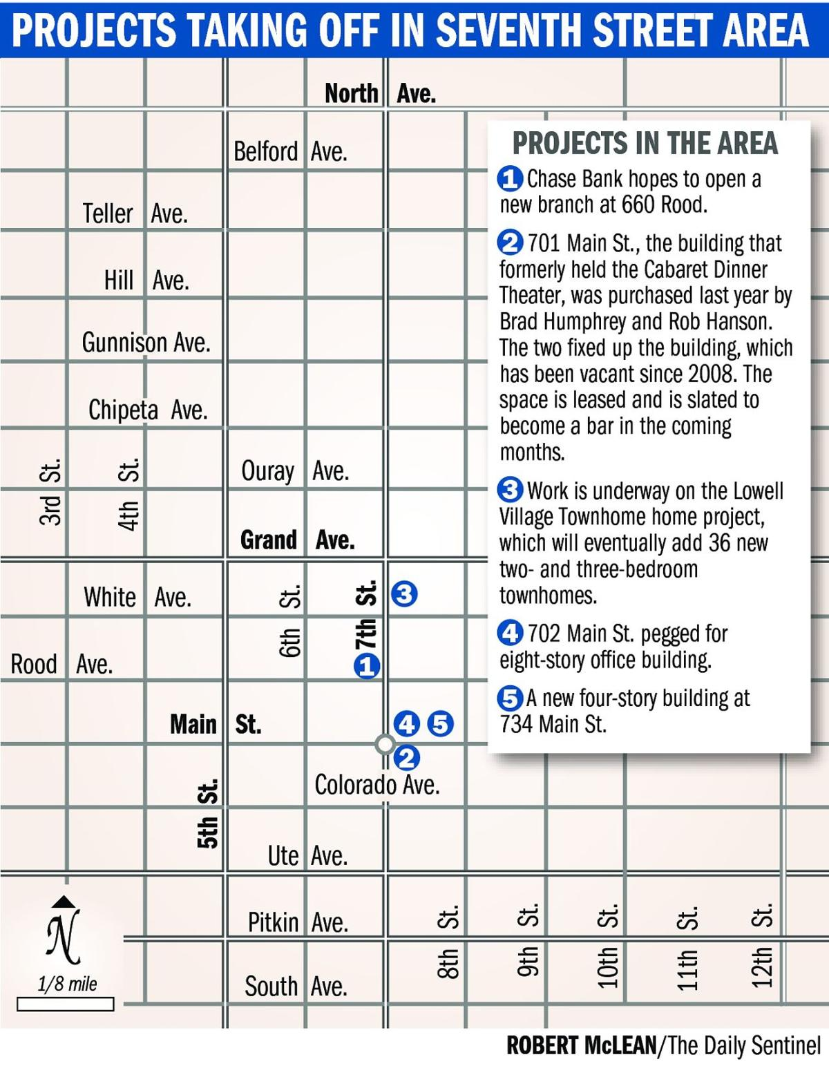 Multiple downtown projects underway