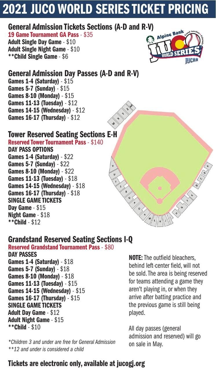 JUCO World Series Tickets