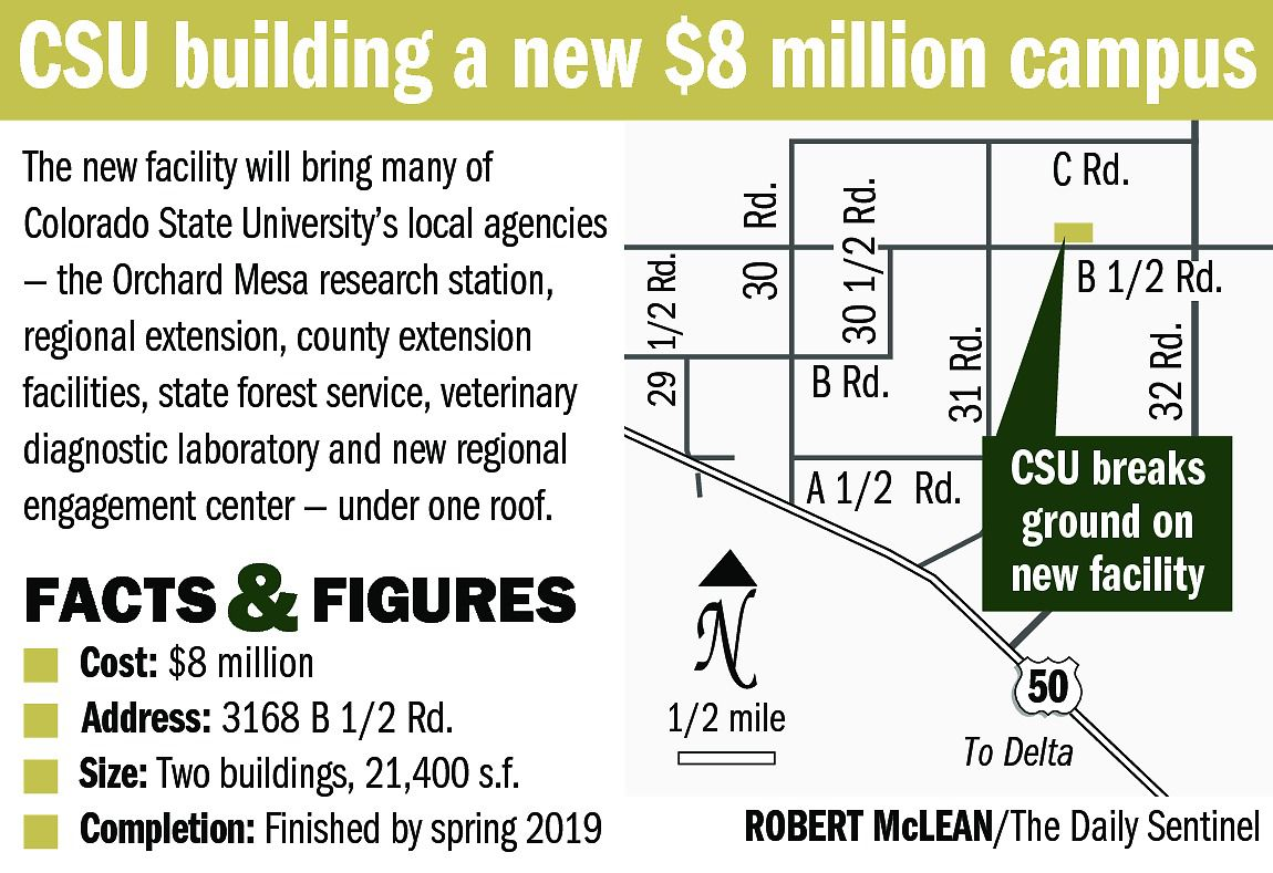 CSU invests in Grand Valley