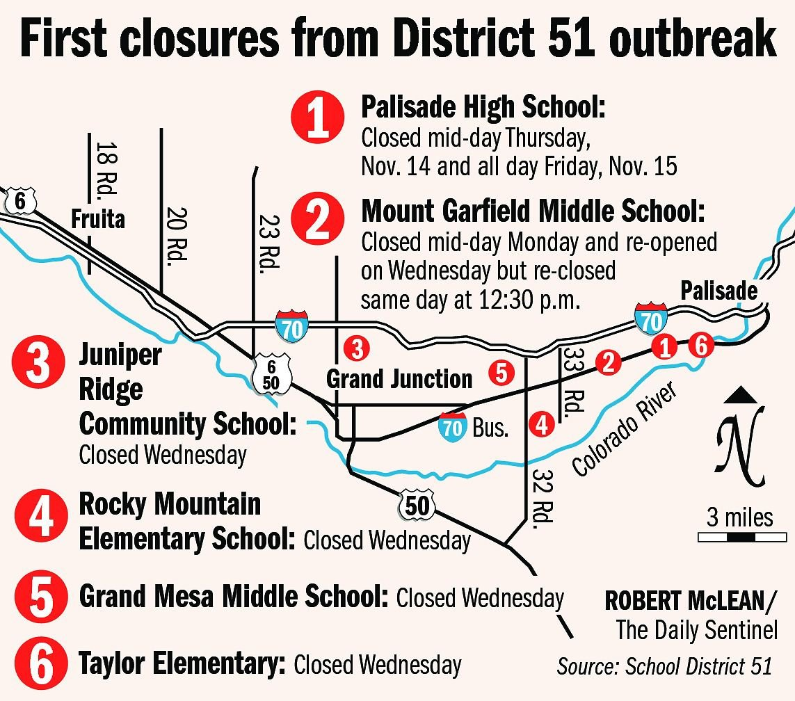 District 51 closes all schools