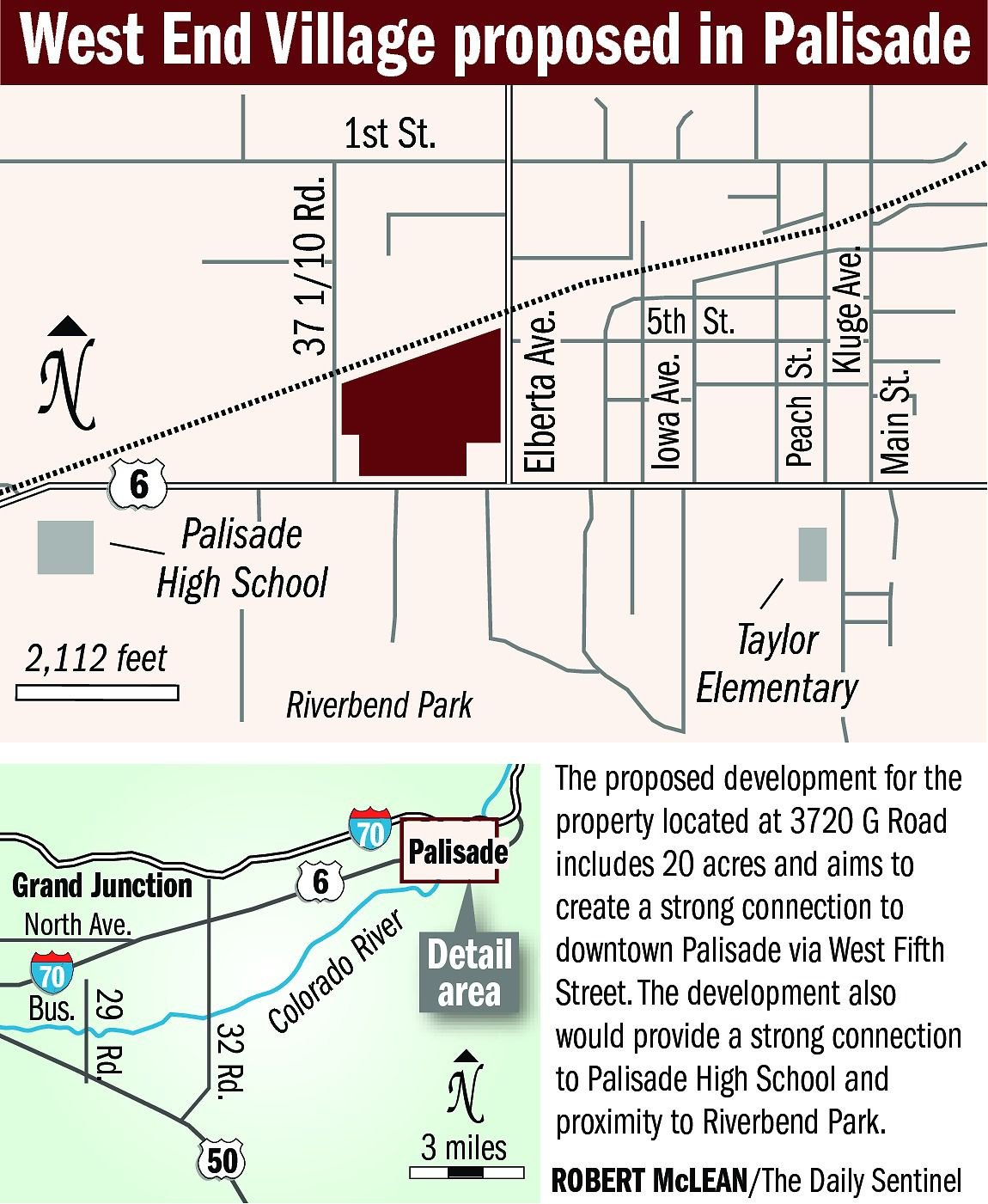 Palisade shoots down housing project