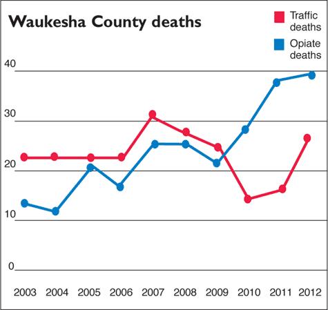 How a killer drug quickly became a community crisis - 02