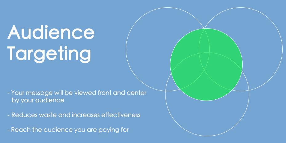 Mulit-location marketing for local SEO | BH Digital Services | Danville VA