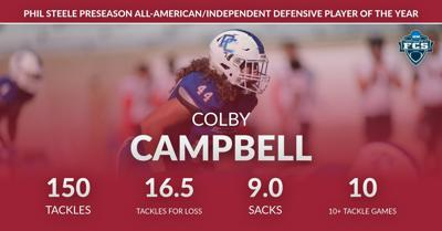 Campbell Earns All-American Honors in Phil Steele Publication