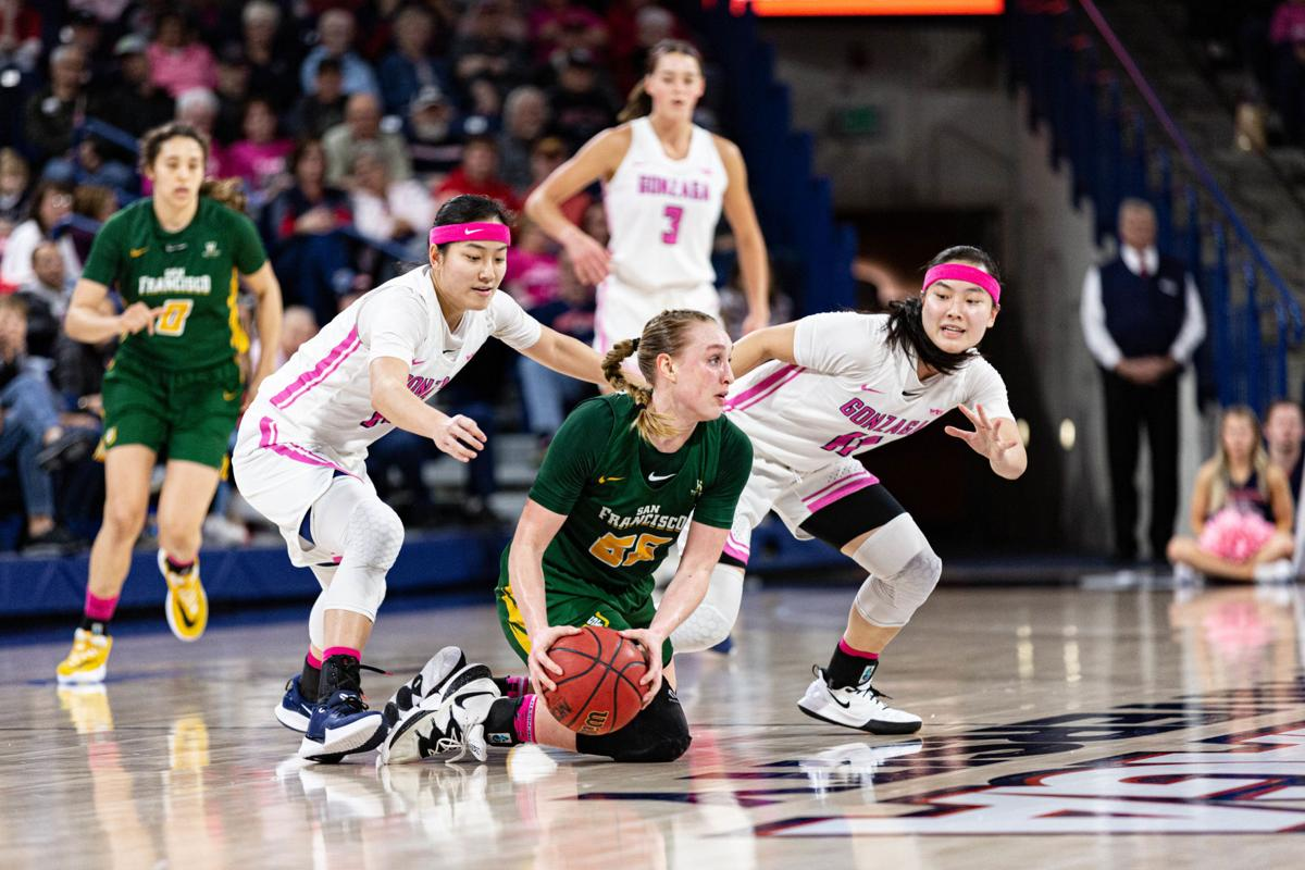 Women's basketball: Defense launches Gonzaga past USF, 56-38