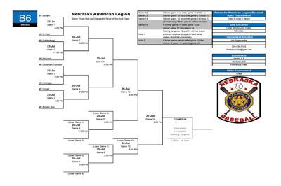 B-6 Area Tournament Bracket