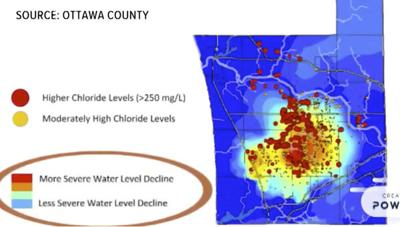 Olive Township becomes second Ottawa County community to ban well water developments