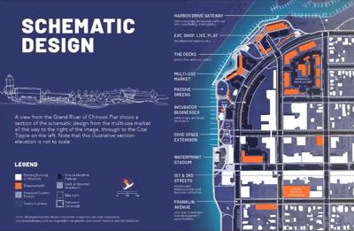 Beyond The Pier Schematic Design