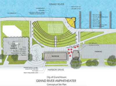 City moves along with Waterfront Stadium design