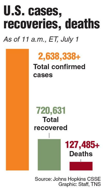 20200701_Cases_deaths