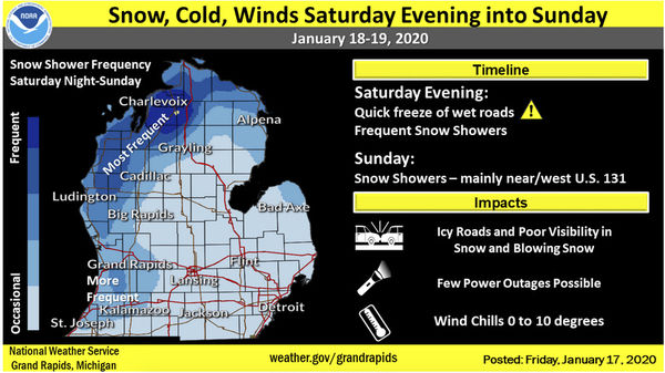 Winter weather advisory for this weekend