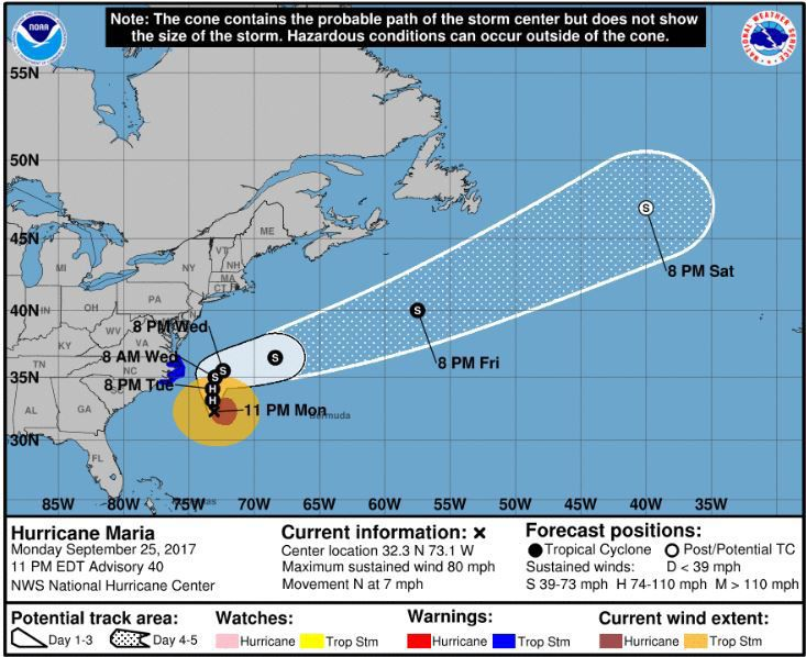 Maria Now a Tropical Storm as the Swell Keeps Going