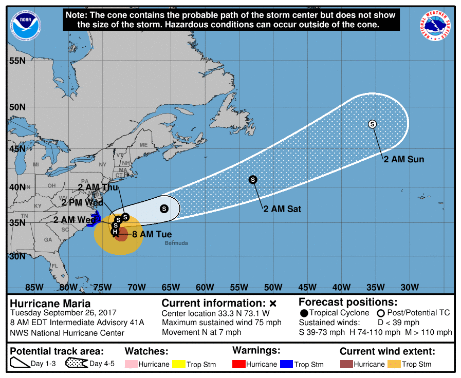 Hurricane Maria weakens moving north of East Coast