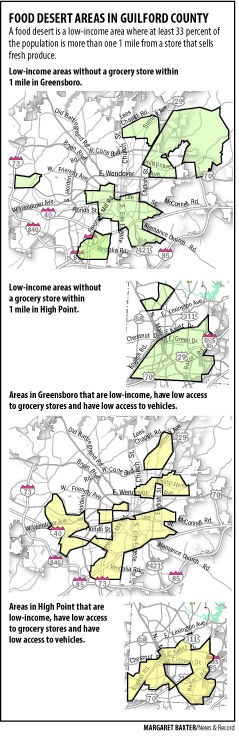 Food desert areas in Guilford County