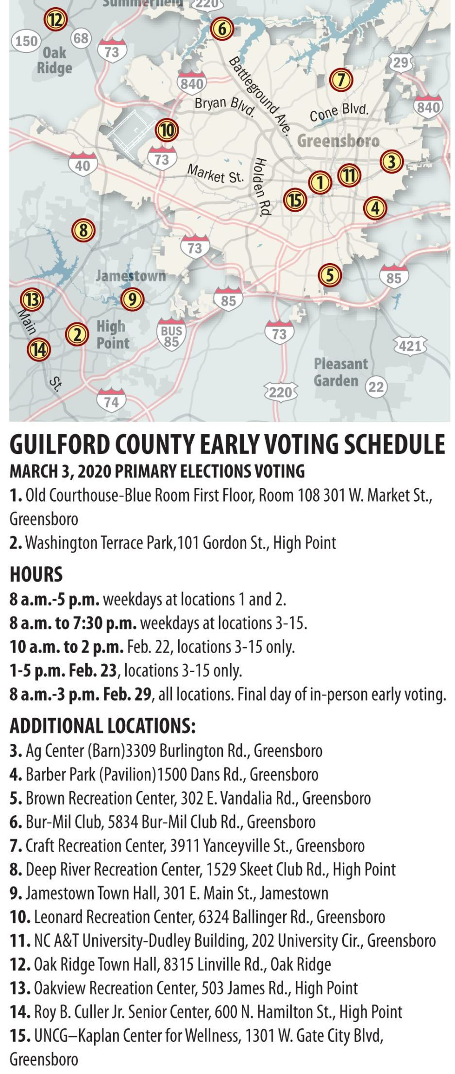 Early voting schedule for March 3 election