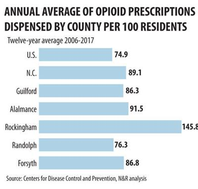 20190915g_nws_opioids_graphic3.jpg