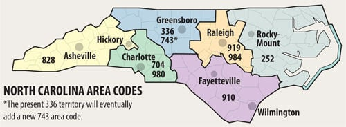 Digit Local Calling Additional Area Code Coming To Triad - 252 area code