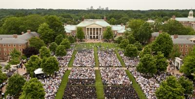Wake Forest University commencement 2018