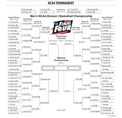 ncaa final four bracket 033015