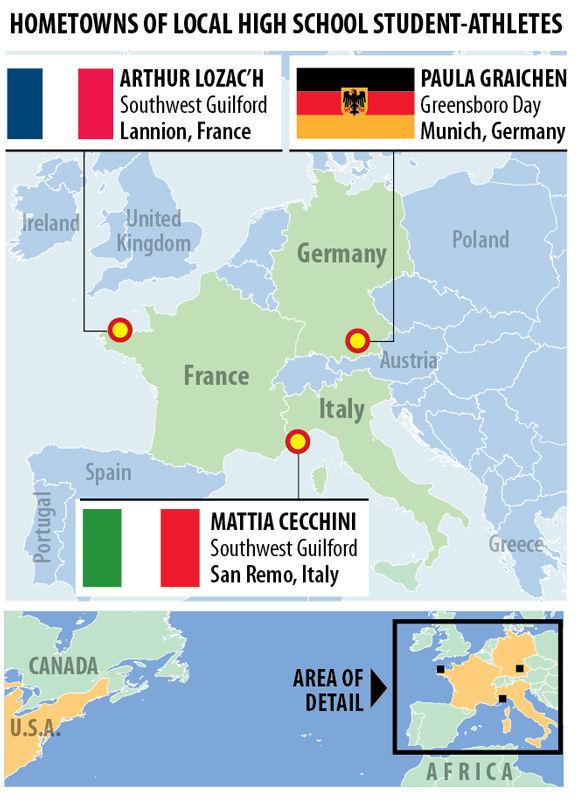 The European connection
