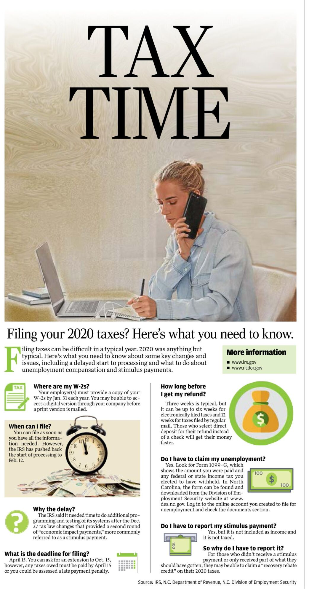 Filing Your 2020 Taxes Here S What You Need To Know Local Greensboro Com