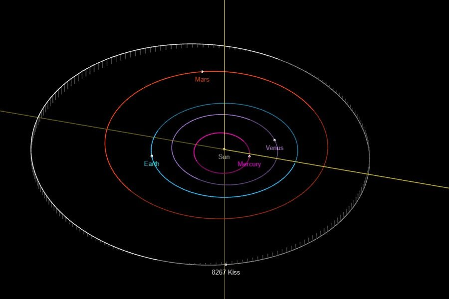 John Kiss asteroid orbit